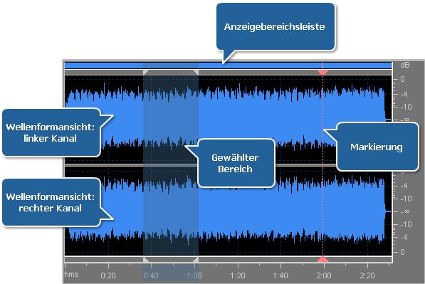 Bearbeitungsbereich - Bearbeitung der Audiodatei