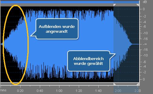 """Tonbearbeitung - Anwenden der Effekte """"Auf-/Abblenden"""""""