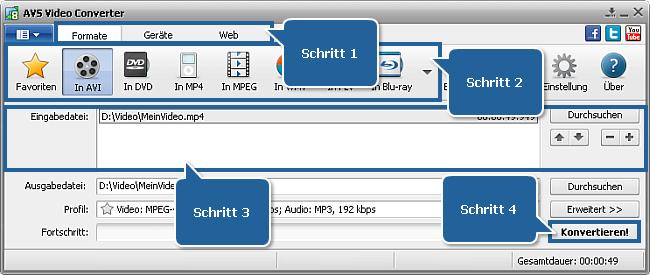 Hauptfenster von AVS Video Converter
