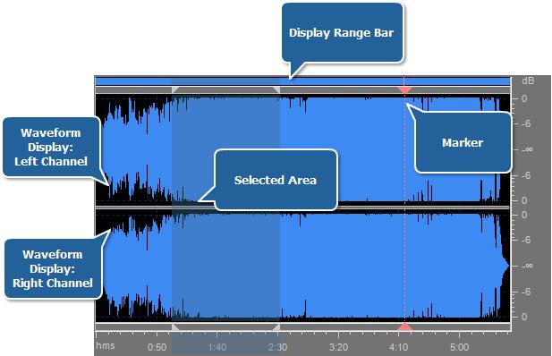 Edit Area - Audio File Editing