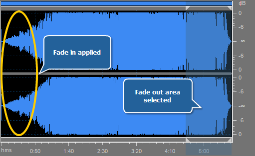 Editing Audio - Applying Fade in/out Effects