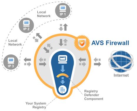 firewall scheme