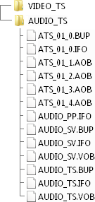 DVD Audio disc structure