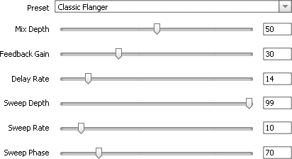 Properties of the flanger effect