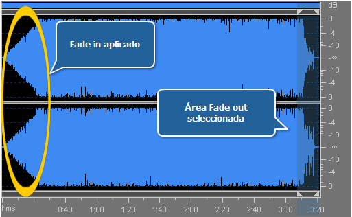 Edición de audio - Aplicación de los efectos Fade in/out