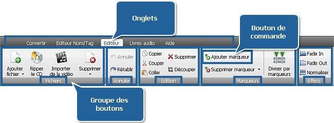 AVS Audio Converter - Onglet Editeur