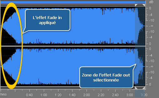 Traitement audio - Application des effets Fade in/Fade out