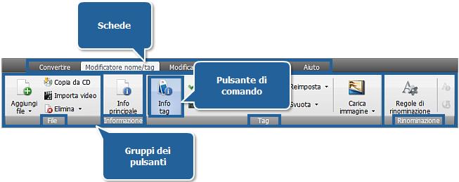 AVS Audio Converter - Scheda Modificatore nome/tag