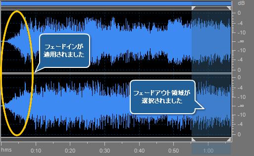 オーディオの編集 - フェードイン/フェードアウト効果の適用