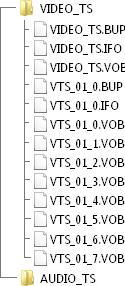 DVD ディスクの構造