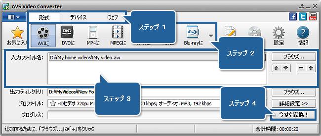 AVS Video Converter メインウインドウ